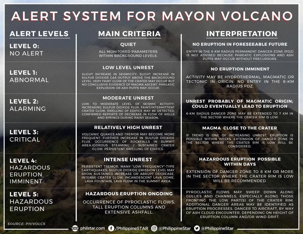 Mayon - 9.jpg